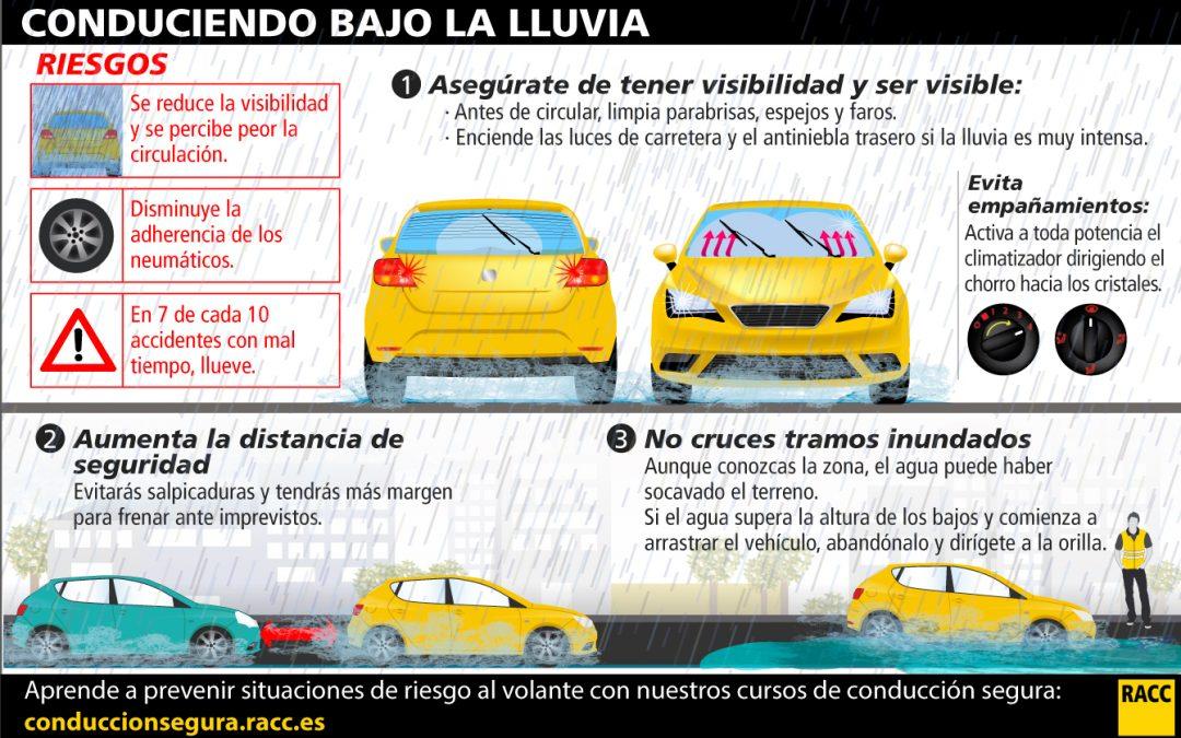 Evita accidentes conduciendo bajo la lluvia